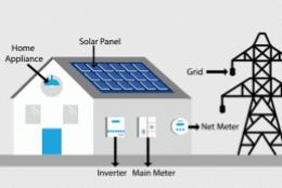 residential-solar-panels-gb-teat
