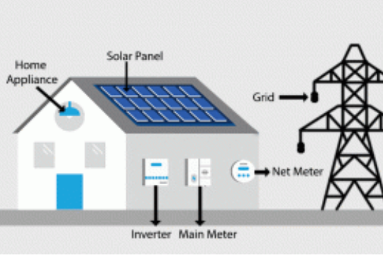 residential-solar-panels-1-gb-teat